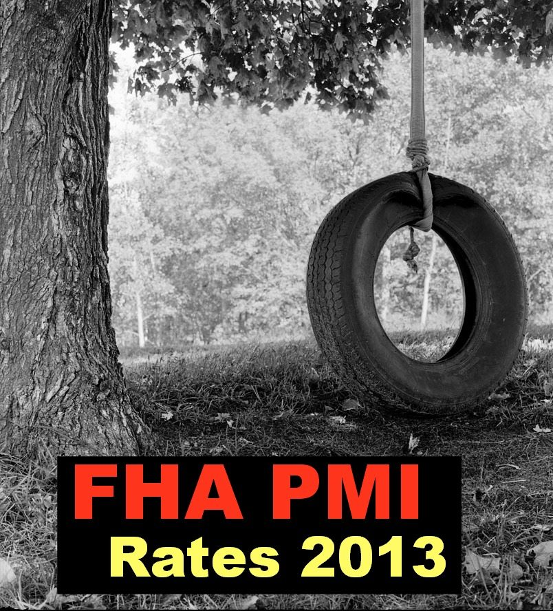how to avoid pmi with fha loan
