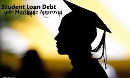 Student Loan Debt and Mortgage Approval